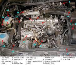 golf engine bay diagram vw wiring diagrams instruction