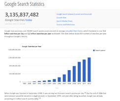 search engine optimization seo miami website company