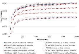 boolean operators to improve multi objective evolutionary