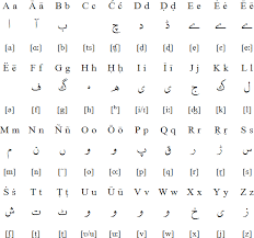 urdu alphabet tracing worksheet u2013 latest hd pictures images and