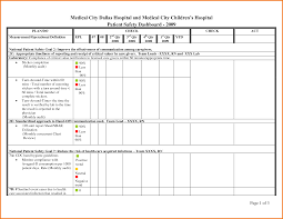 Nursing Report Sheet Templates Sbar Nursing Report Sheet Template