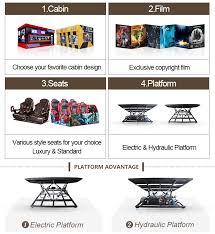 best selling 5d cinema equipment cinema system 4d 5d movie