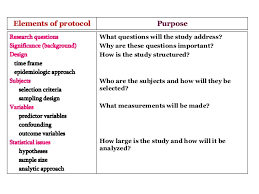 design criteria questions research question