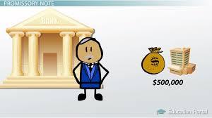 quiz u0026 worksheet calculating percentage increase and decrease