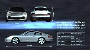 porsche 911 design porsche 911 design evolution