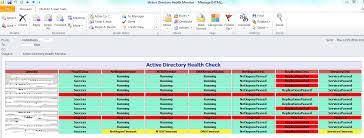 sql server health check report template script active directory health check