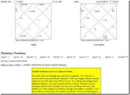 free download of kundli lite software full version 5 free kundali making or horoscope making websites