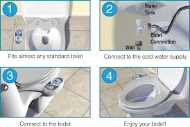 How Do You Dry Yourself After Using A Bidet Bidet Review A Moving Subject Life Hacks