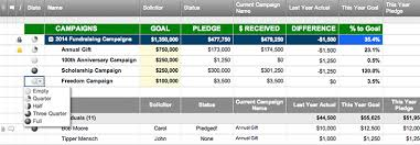 fundraising report template fundraising template smartsheet