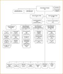 department organizational chart template 100 images