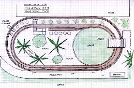 Garden Railroad Layouts Garden Railroad Plans Pdf
