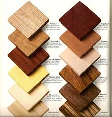 Types Of Wood For Desks Furniture Wood Types Minimalist Furniture Collection Of Various