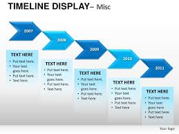 present delay in timelines google search powerpoint pinterest