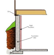 How To Insulate Your Basement by Home Insulation Blog Should You Insulate Your Basement Walls
