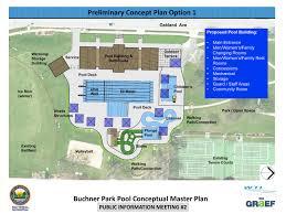 buchner pool plan waukesha wi