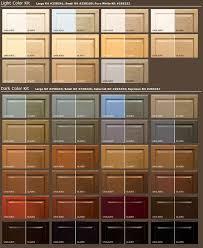 Wood Cabinet Colors Best 25 Rustoleum Cabinet Transformation Ideas On Pinterest