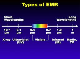 uv l short and long wavelength aos 3 lecture screens