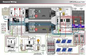off grid solar system wiring diagram solar pv wiring diagram