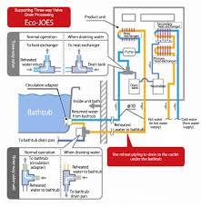Bathtub Drain Mechanism Diagram Tokyo Gas Technical Development Comfortable Housing And