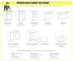Kitchen Sink Base Cabinet Dimensions Cabinet Sizes For Kitchen Kitchen Cabinets Sizes Kitchen Corner