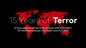 World Map 1980 15 Years Of Terror A Time Lapse Map Youtube