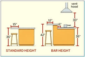 standard kitchen island pendant height standard kitchen island