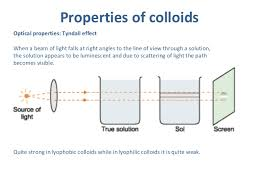 the scattering of light by colloids is called surface chemistry