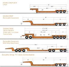 Bigger Trailers For Bigger Tiny Houses On Wheels Tiny House Plans For A Gooseneck Trailer