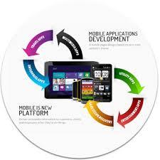 offshore mobile apps development offshore web application