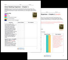 Character Sketch Essay Sample The Character Of Squire Cass In Silas Marner From Litcharts The