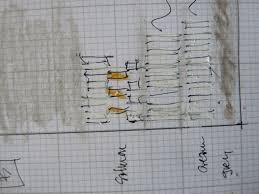 Size Of Rugs Towards A Second Rug Nigel U0027s Weaving Blog