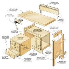 Hobby Bench Plans Hobby Bench Woodsmith Plans Build It Pinterest
