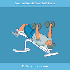 gif of bench press gifs show more gifs