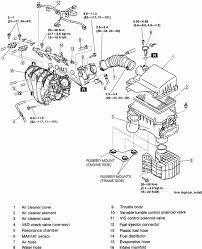 mazda 6 3 0 engine diagram mazda wiring diagram instructions