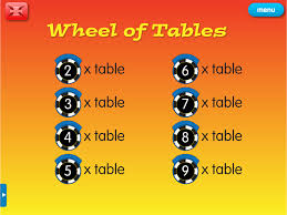 wheel of tables a year 4 times tables resource for interactive