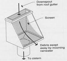 bae 1757 design of rainwater harvesting systems in oklahoma osu