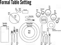 table setting diagram of a formal table setting vector stock vector art more