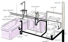 kohler kitchen faucet parts diagram kitchen sink plumbing parts kitchen sink plumbing parts kohler