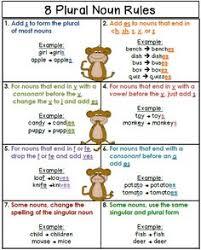 singular to plural noun rules poster free download ela