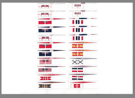 Navy Flag Meanings 1 1200 Naval Flags And Pennants