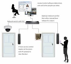 impro access control wiring diagram efcaviation com