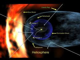 Kentucky how fast is voyager 1 traveling images Radiation remains a problem for any mission to mars science jpg