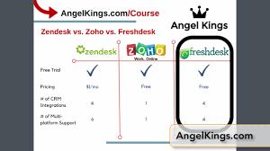 Desk Com Vs Zendesk Zendesk Vs Zoho Vs Freshdesk Review Angelkings Com On Vimeo