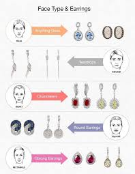 different types of earrings which is the best earring for woman 2017 quora