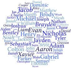 middle names best 25 boy middle names unique ideas on baby middle