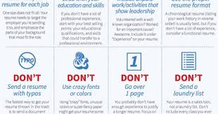 Dos And Donts Of Resume Resume Dos And Donts Resume Ideas