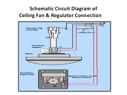 outdoor ceiling fan wiring diagram ceiling fans buying guide