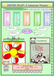 worksheet mind map on common nouns