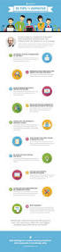 413 best social business and enterprise 2 0 images on pinterest