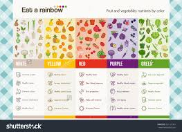 eat rainbow fruits vegetables infographics food stock vector